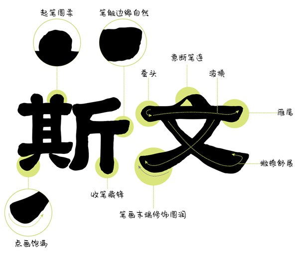 汉仪菱心字体 汉仪笔染润书 W