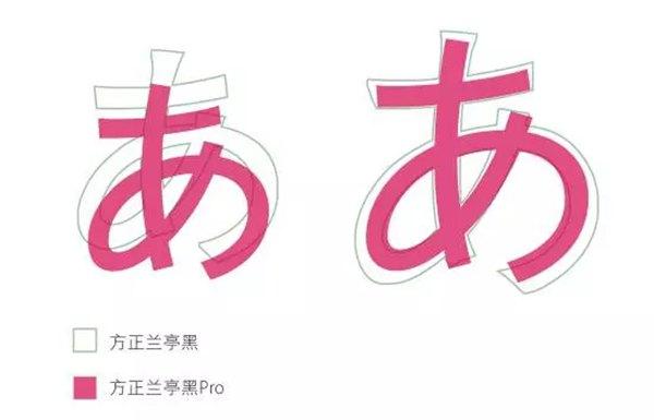 方正兰亭黑字体 方正兰亭黑Pro系列
